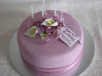 40th-birthday-cakes ideas