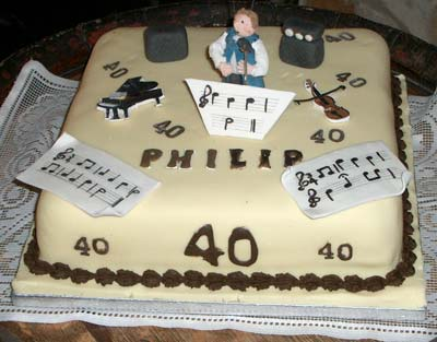 Enjoyable 40Th Birthday Cakesbest Birthday Cakesbest Birthday Cakes Funny Birthday Cards Online Overcheapnameinfo