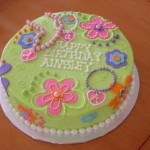 Birthday Cake Designs Ideas
