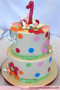 Amazing Birthday Cakes for Children