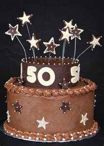Best Chocolate Birthday Cake