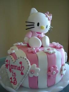 Birthday Cake Fondant 225x300 Birthday Cake Fondant