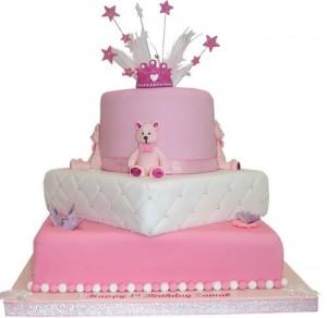 Popular Children's Birthday Cakes